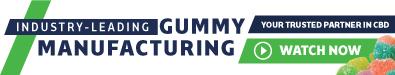 Manufacturing Gummies | GWCBD